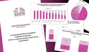Asufin - Estadísticas - Hipoteca Multidivisa