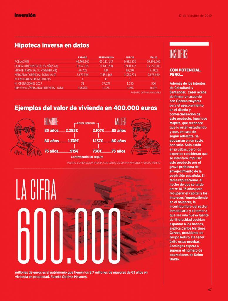 HIPOTECA INVERSA - REVISTA INVERSIÓN - página 2 - ASUFIN